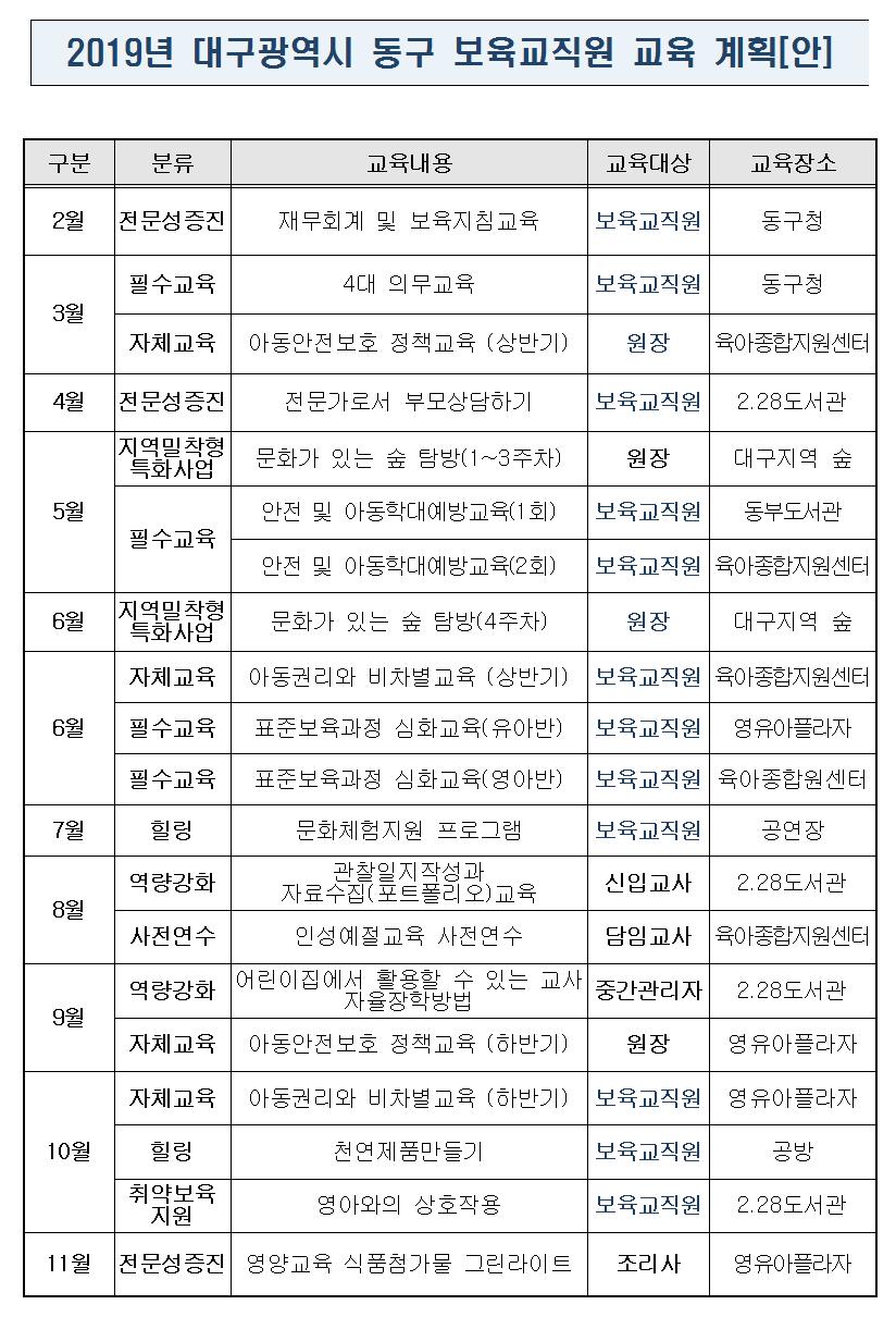 2019년 연간교육일정(안).png